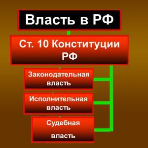 Органы власти Сокольского